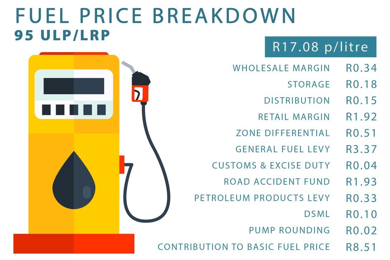 1538847355 33 fuel price t