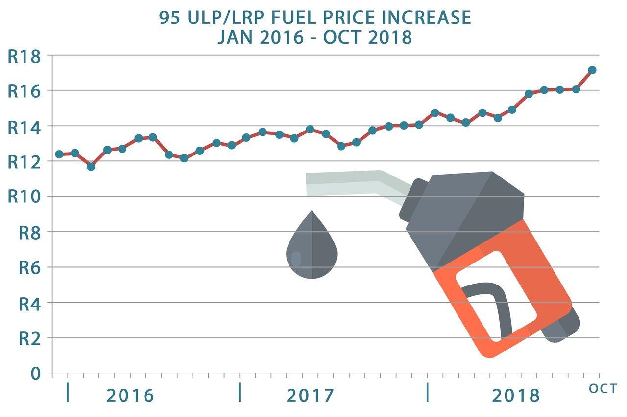 1538847426 33 fuel price m