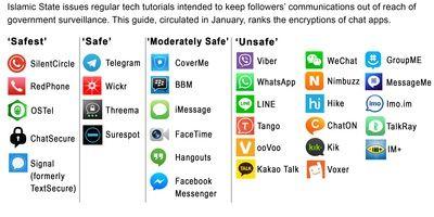 M-Net - It's Magic - Cyber War: The Untraceable Terror